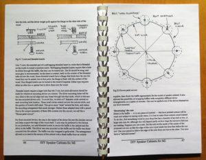 Sample London Power Speaker Book text